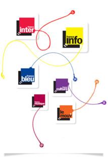 Mathieu Gallet envisage la RNT et veut des webradios