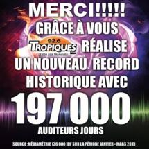 197 000 auditrices et auditeurs pour Tropiques FM