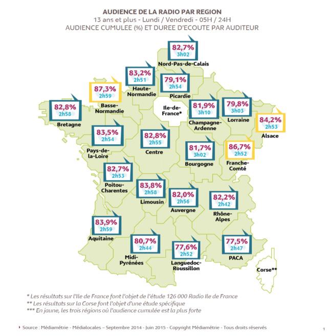 Source : Médiamétrie - Médialocales – Septembre 2014 - Juin 2015 - Copyright Médiamétrie - Tous droits réservés