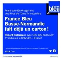 France Bleu Basse Normandie bat son record d'audience