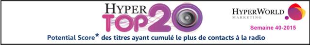 HyperTop20 - Semaine 40-2015. Le dessous des cartes de Yacast
