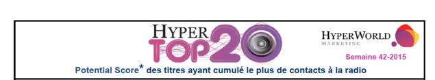 HyperTop20 - Semaine 42-2015. Le dessous des cartes de Yacast