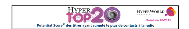 HyperTop20 - Semaine 48-2015. Le dessous des cartes de Yacast