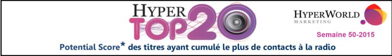 HyperTop20 - Semaine 50-2015. Le dessous des cartes de Yacast