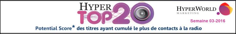 HyperTop20 - Semaine 03-2016. Le dessous des cartes de Yacast