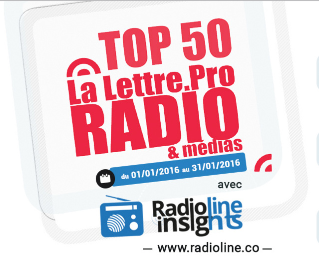 Le MAG 76 - Top 50 La Lettre Pro - Radioline de janvier 2016