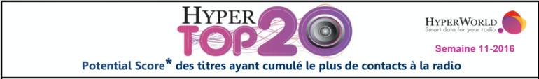 HyperTop20 - Semaine 11-2016 Le dessous des cartes de Yacast