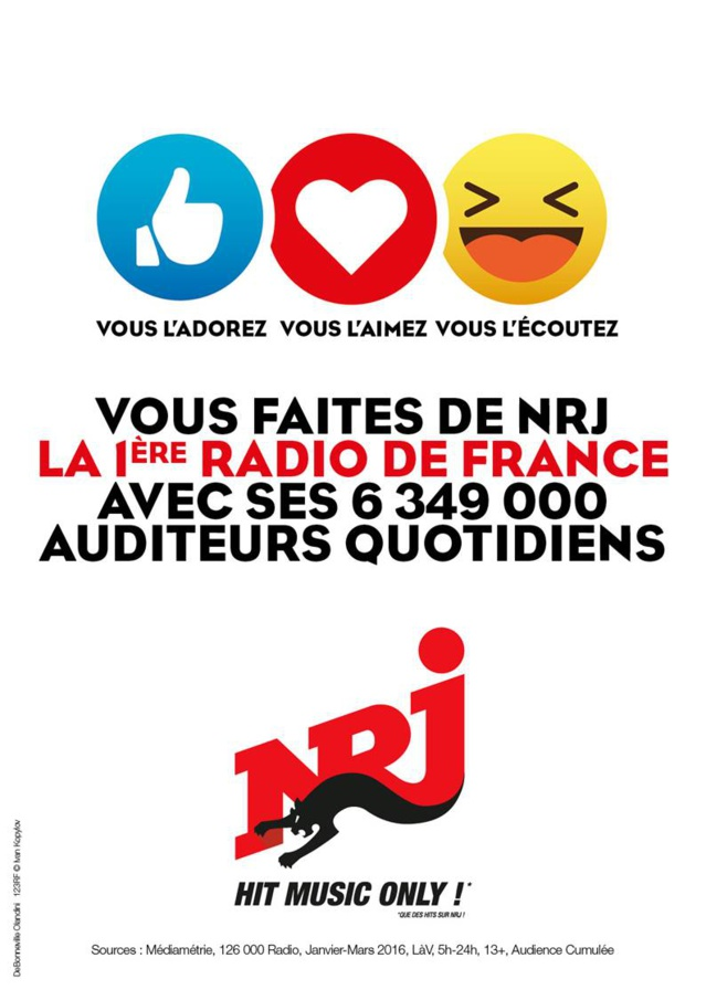 6 349 000 auditeurs pour NRJ