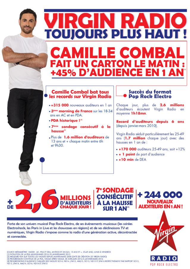 Virgin Radio : carton plein pour Camille Combal