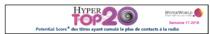 HyperTop20 - Semaine 17-2016 Le dessous des cartes de Yacast
