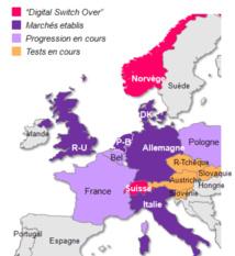 La RNT avance en Europe
