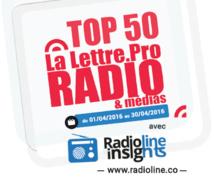 Top 50 La Lettre Pro - Radioline de avril 2016