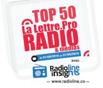 Top 50 La Lettre Pro - Radioline mai 2016