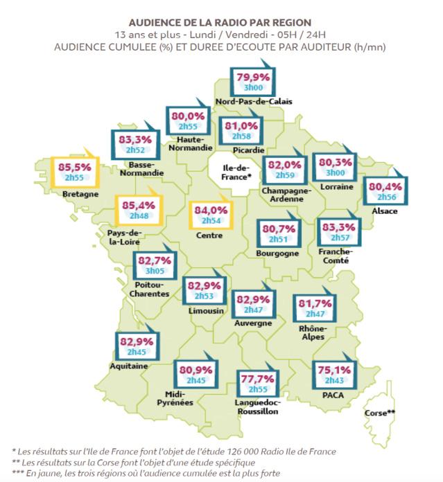 Source : Médiamétrie -Médialocales–Septembre 2015 -Juin 2016 -Copyright Médiamétrie -Tous droits réservés