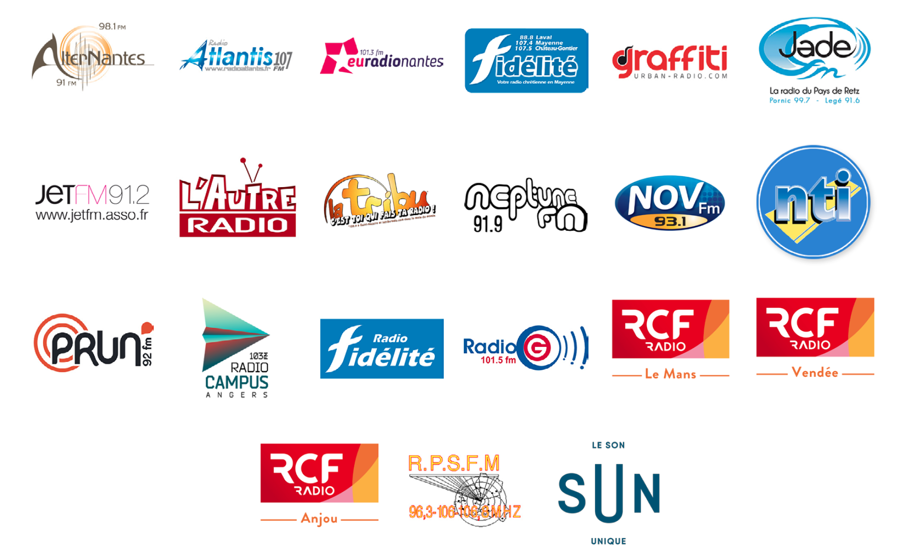 État des lieux de la radio associative en Pays de la Loire