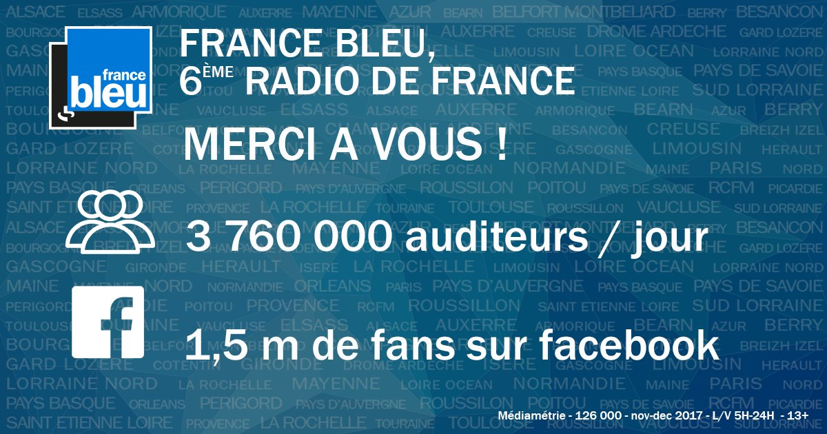 France Bleu devient 6e radio de France