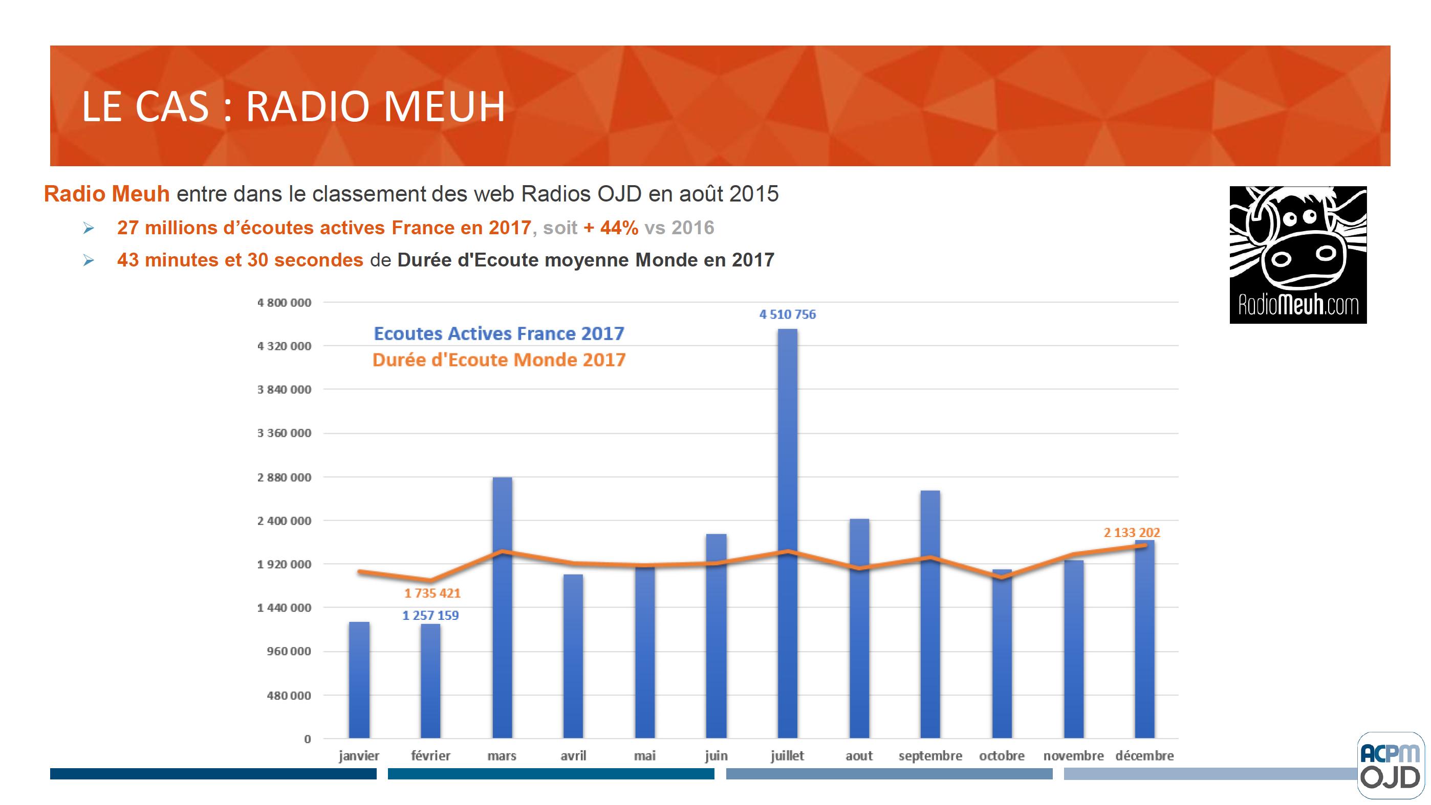 Dans les coulisses du contrôle de la diffusion des radios digitales
