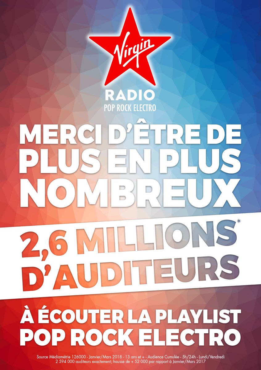 126 000 Radio : RFM a gagné 119 000 auditeurs