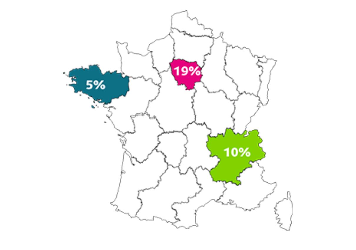 Une période d'observation pour tester la mesure en condition réelle sur 3 régions de France