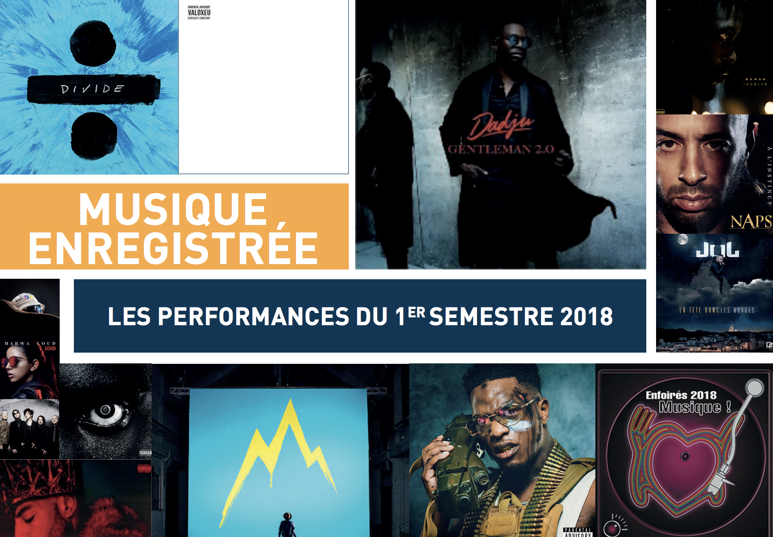 La production française performe au 1er semestre 2018, selon le SNEP.
