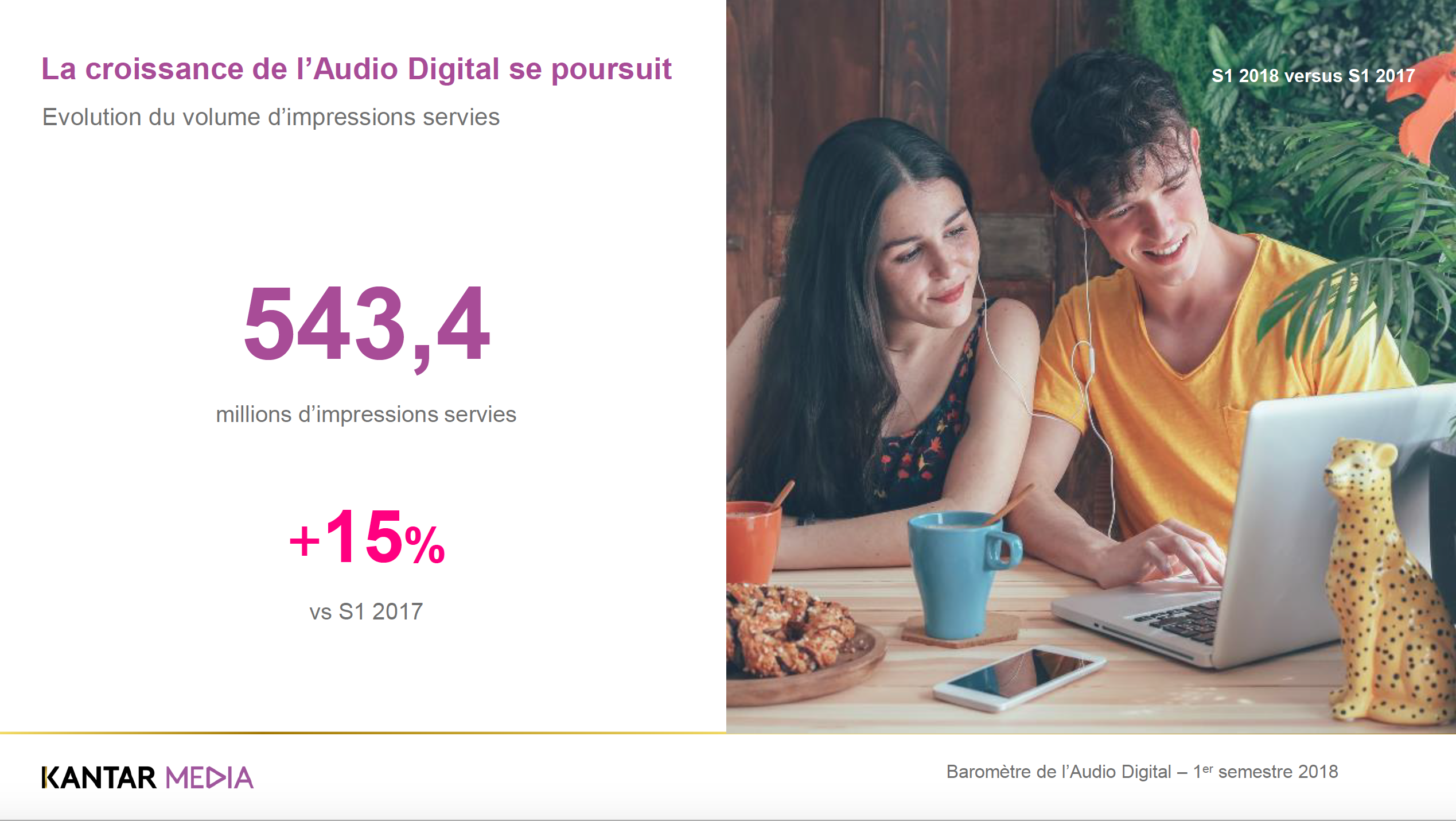 La croissance de l'Audio Digital se poursuit