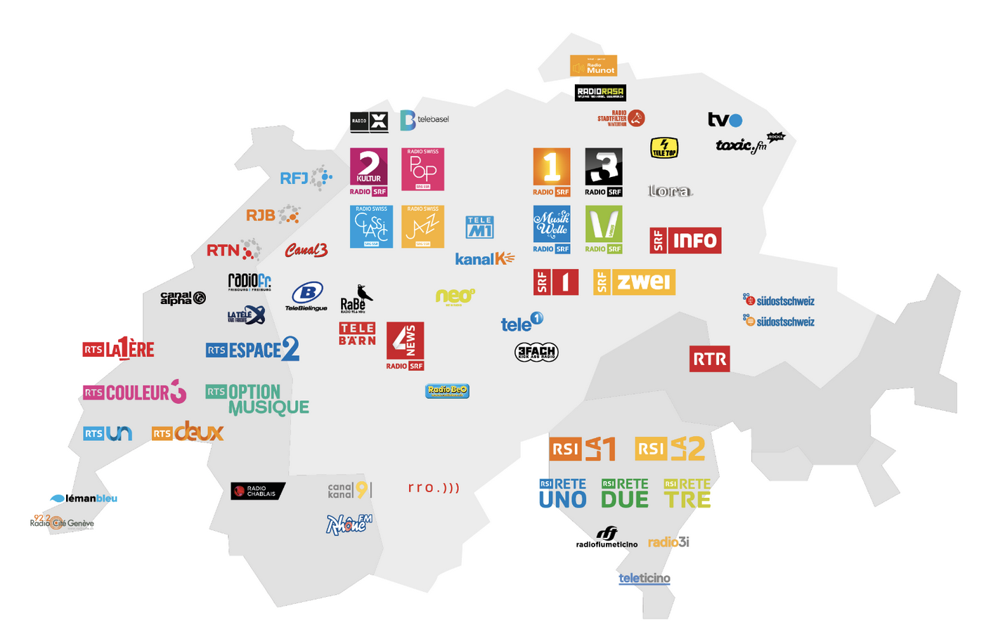 Les diffuseurs suisses qui reçoivent une part de la redevance