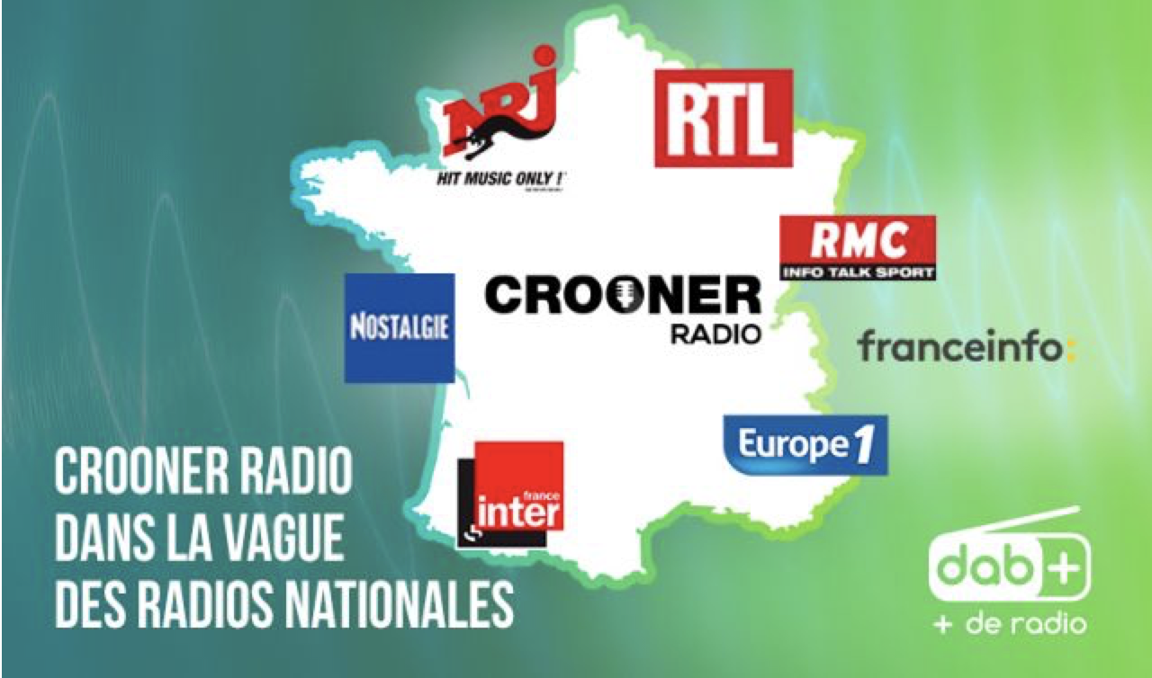 DAB+ métropolitain : la déception de Crooner Radio