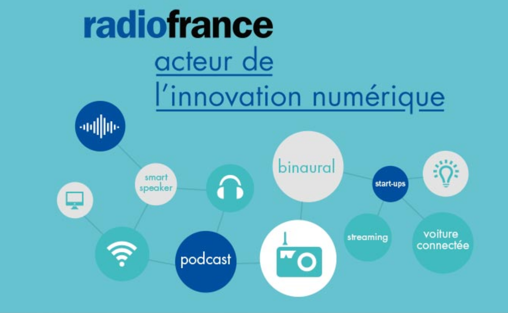 Radio France au cœur de Viva Technology