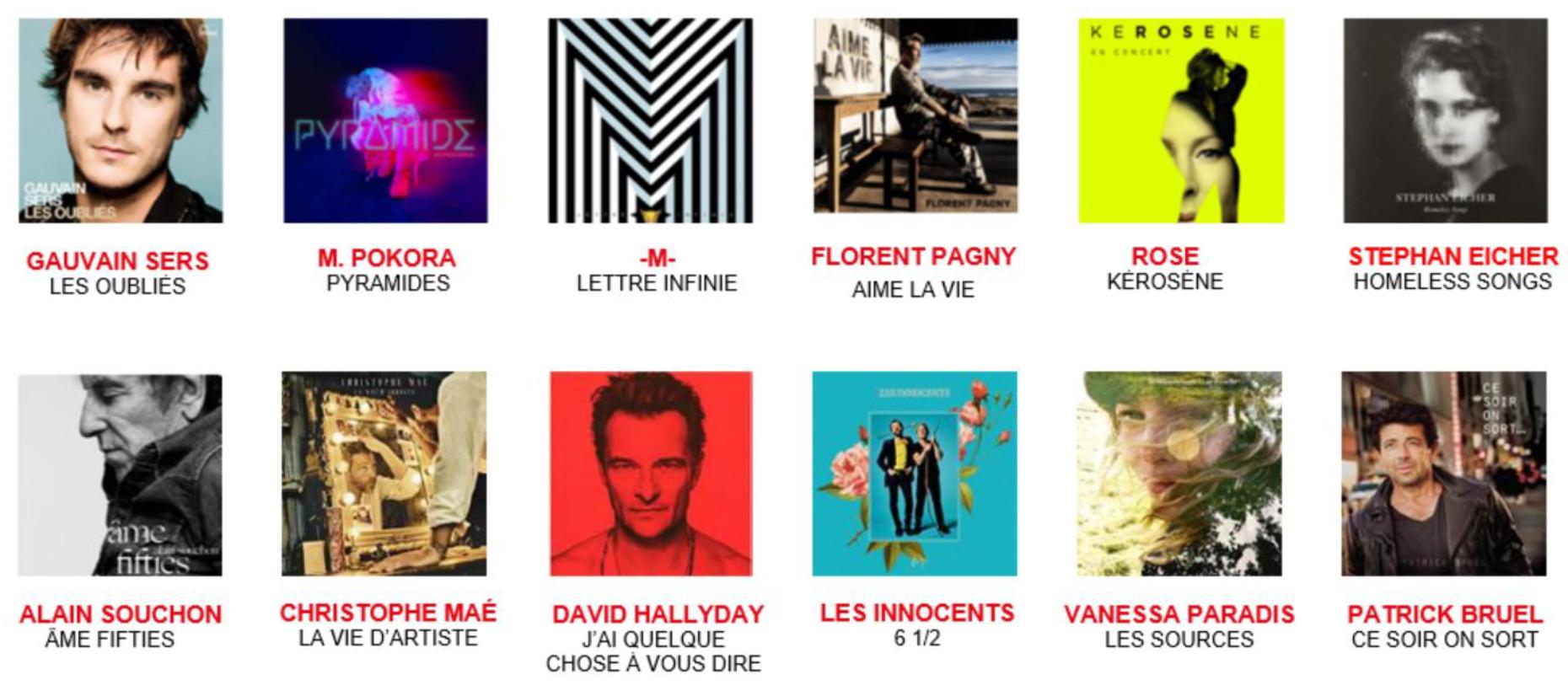 RTL : qui sera l'album de l'année 2019