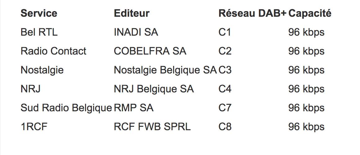 Belgique : la RTBF devient l'opérateur des MUX1 et MUX2