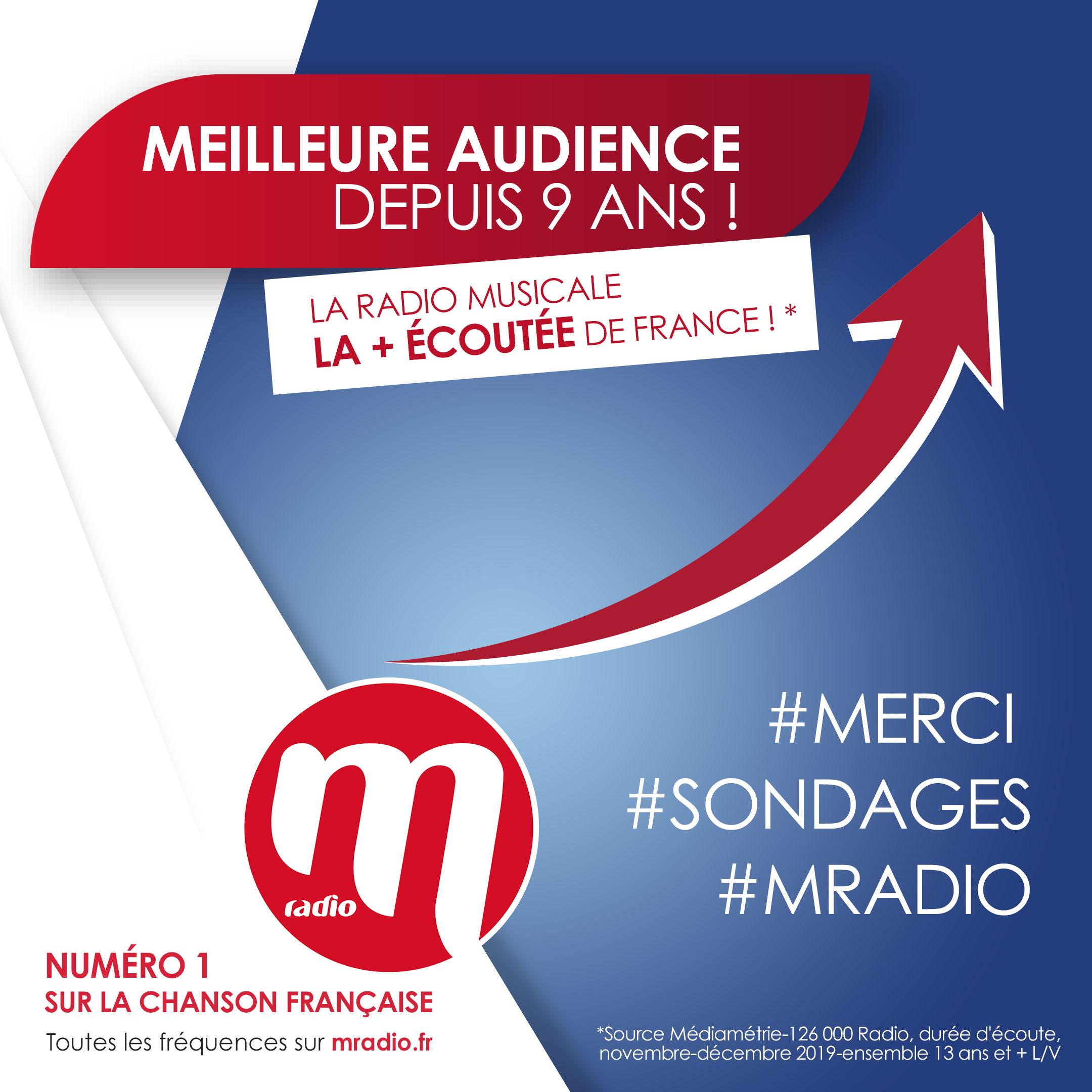 M Radio : meilleure audience depuis 9 ans