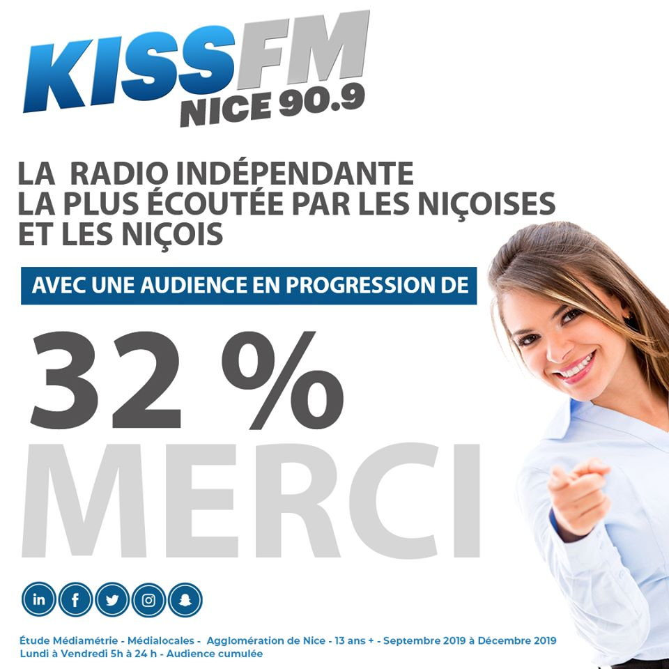 Kiss FM en pleine forme