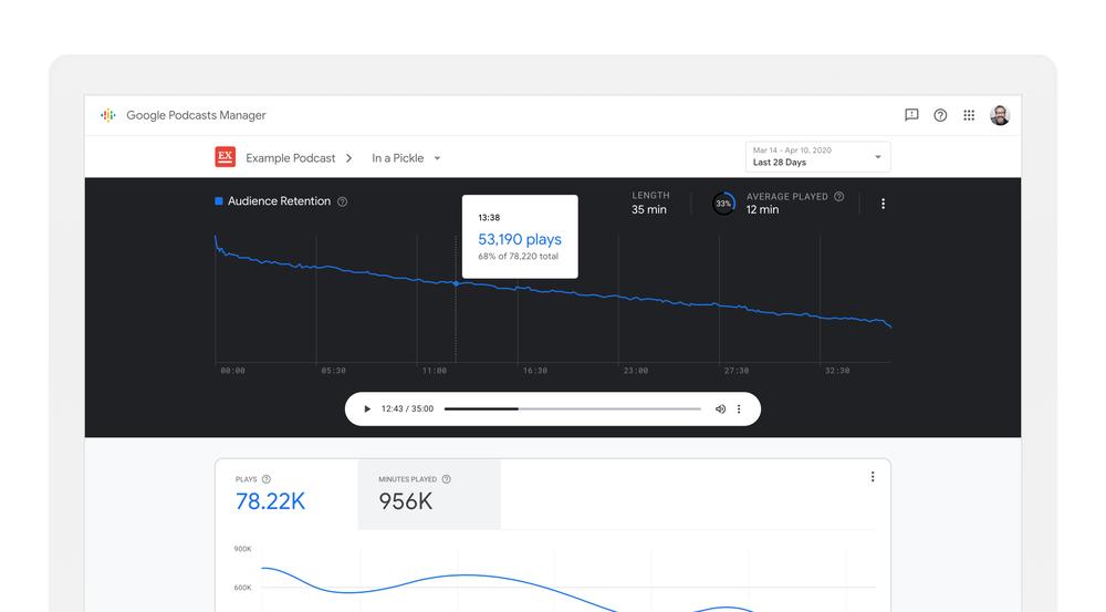 Google lance Google Podcasts Manager