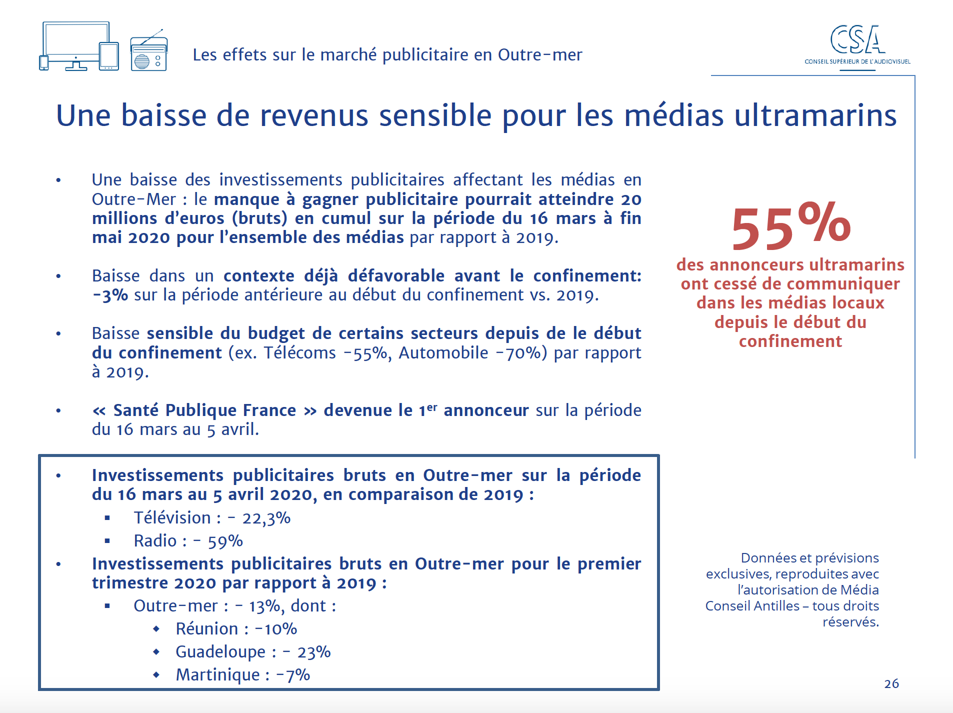 Baromètre des effets de la crise sanitaire sur le secteur audiovisuel