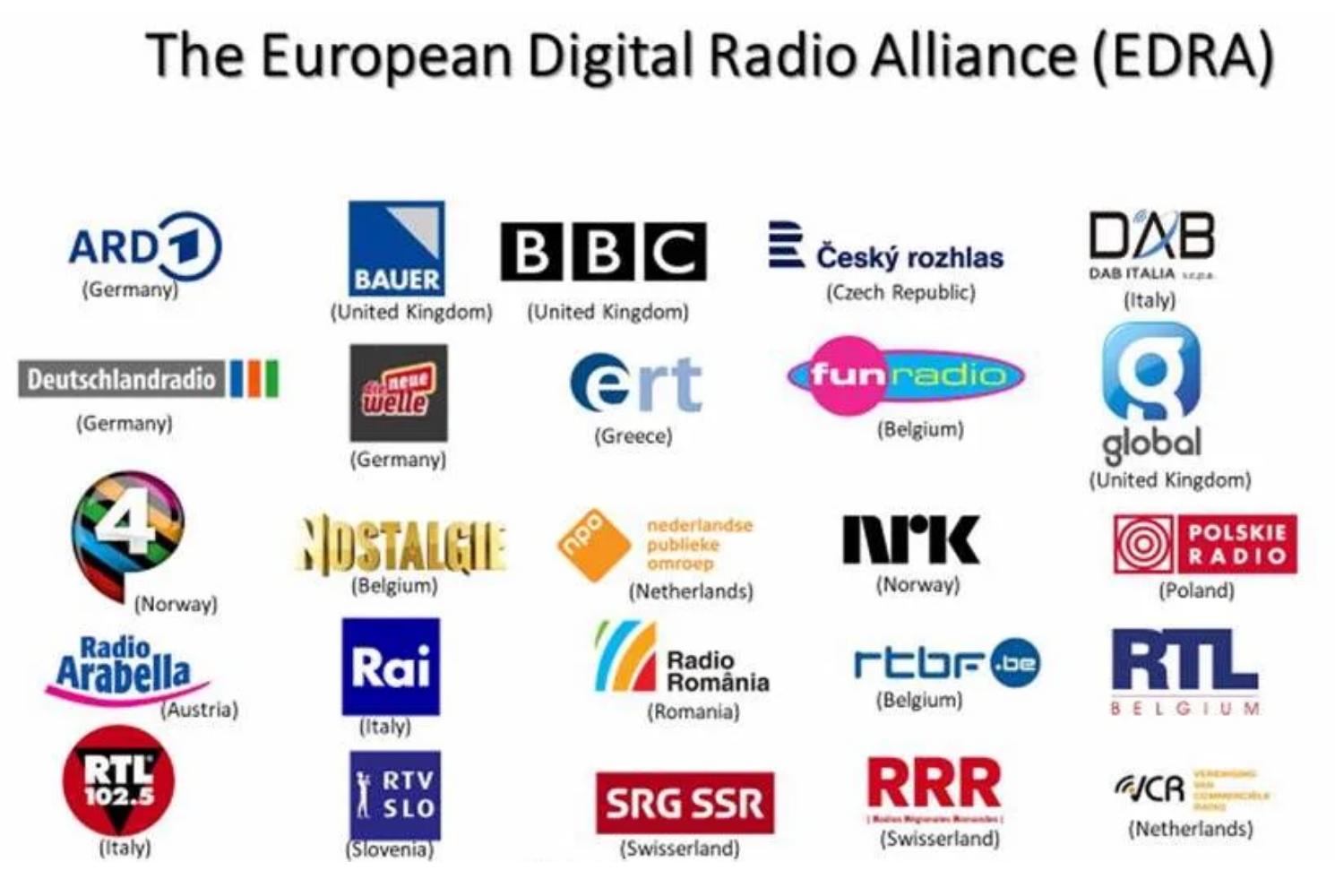Francis Goffin désigné président de l'European Digital Radio Alliance