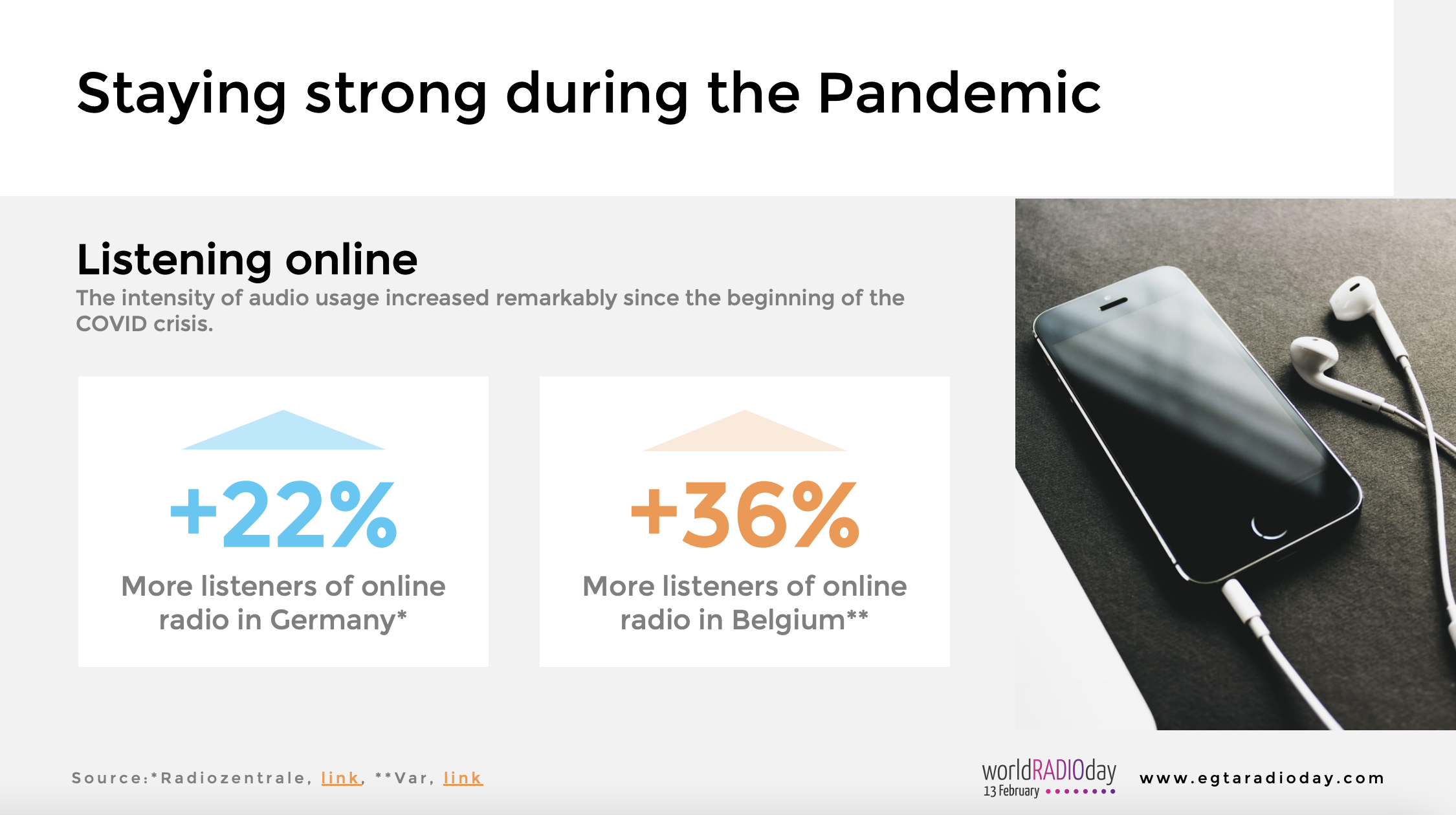 La radio reste un média solide