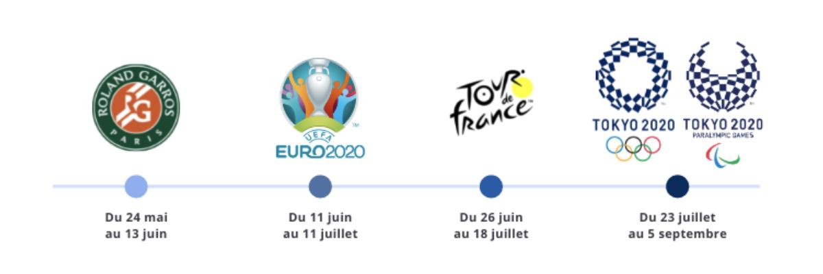 Radio France dans les starting-blocks pour un été très sportif