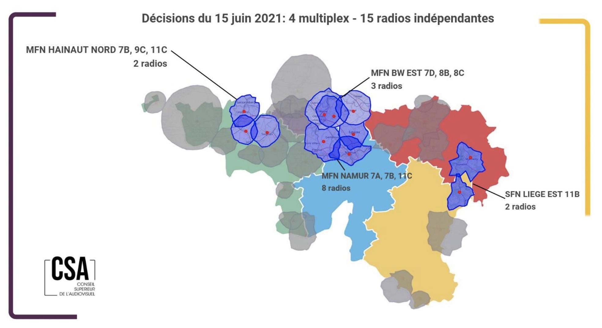 À ce jour, depuis le plan de fréquences 2019, 8 opérateurs ont été autorisés pour la diffusion en DAB+ de radios indépendantes © CSA Belgique