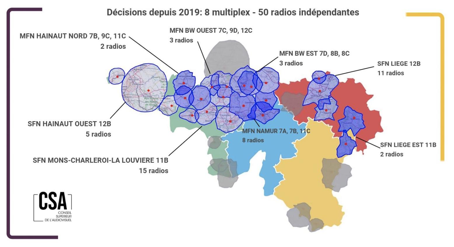 Au total, le cadastre prévoit 12 multipex pour la diffusion de radios indépendantes. 75 radios ont été autorisées en DAB+ © CSA Belgique