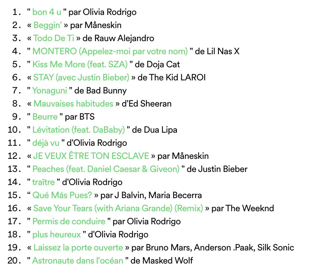 Spotify dévoile son classement des titres de l'été