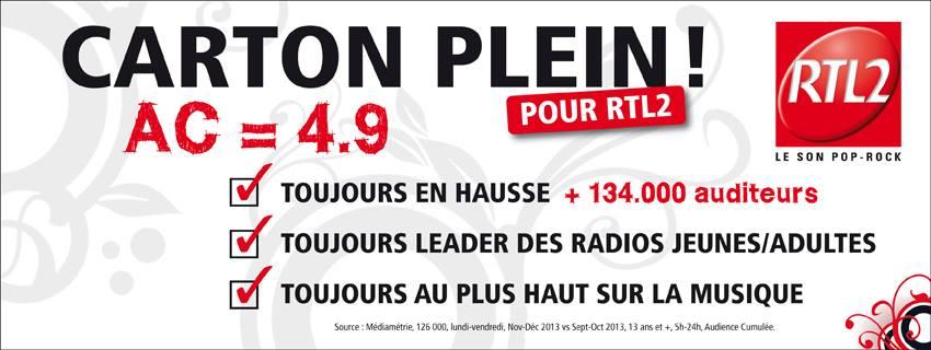RTL 2 fière de ses 2575000 auditeurs
