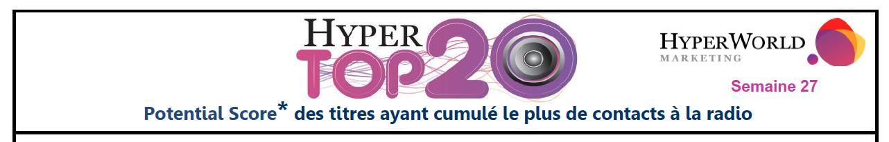 Hypertop20 - Semaine 27