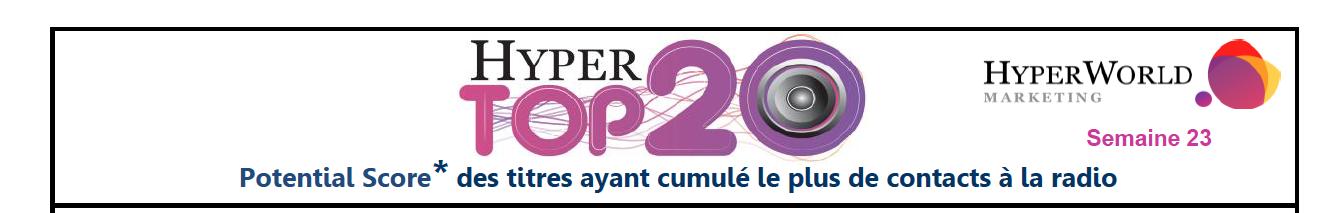 Hypertop20 - Semaine 23