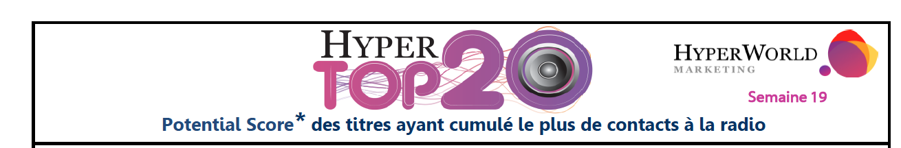 Hypertop20 - Semaine 19