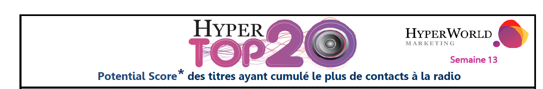 Hypertop20 - Semaine 13