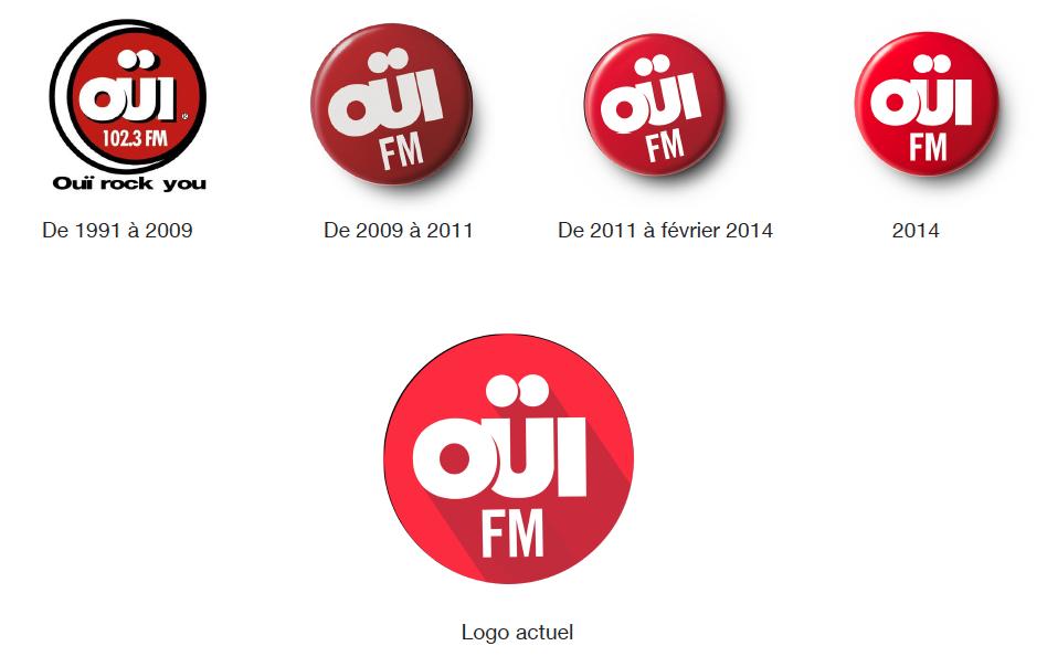 Les nouveautés de Oüi FM