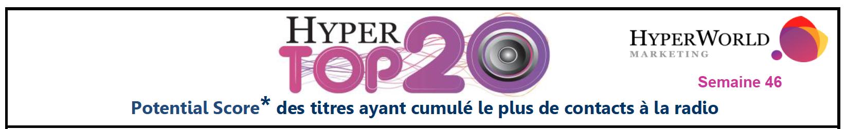 HyperTop20 - Semaine 46. Le dessous des cartes de Yacast