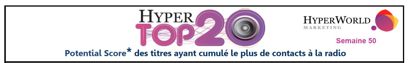 HyperTop20 - Semaine 50. Le dessous des cartes de Yacast