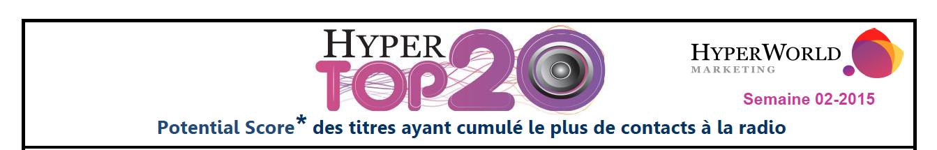 HyperTop20 - Semaine 2-2015. Le dessous des cartes de Yacast