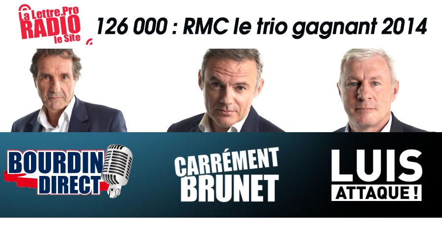 Bourdin, Brunet et Luis Fernandez: trois rendez-vous archi-solides de la grille RMC.